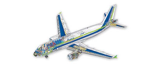 Aviation Concepts – Aviation Concepts